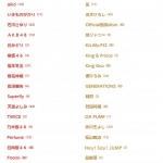 【速報】今年の年末紅白歌合戦、出場歌手発表!! アニメ枠にLiSAがマジできたあああああああああ!!