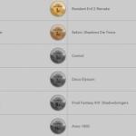 【朗報】小島監督『デス・ストランディング』がGOTYを受賞し名実ともに2019年最高のゲームに決定する