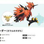 【ポケモン】ガラル人「この新種ポケモンサンダーに似ているな サンダー(ガラルのすがた)にしよう」←適当すぎない?