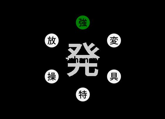PAワークスの最高傑作は? 大衆「SHIROBAKO」海の人「凪のあすから」南座「有頂天家族」