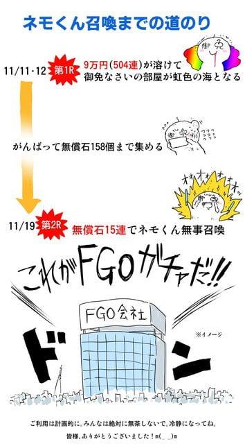 ロリエロマンガ家さん、FGOで1キャラ出すまでに9万円を溶かしてしまう。 これがFGOガチャだ