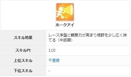 【ウマ娘】エルコンドルパサー「スマートファルコンが来たからダート卒業デェェェェス!!!!!!」