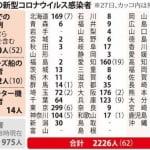 【悲報】日本でコロナ患者が爆増、1日の感染者数が初めて100人を突破!!! もうだめだお終いだ・・・・