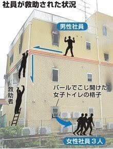 「京アニ事件」をきっかけに2階と3階から地上までの高さを確認してみたが…