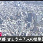 【速報】東京都、新たなコロナ感染者、まさかの47人w 自粛解除してから丁度2週間(´・ω・`)