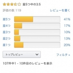 【悲報】ペルソナ5R(定価9680円)、Amazon評価☆3.5…