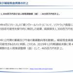 【ソシャゲ】ラブライブスクスタ&スクフェスのklabさんがヤバイ、赤字寸前!!! 最終利益が85%減の3億円