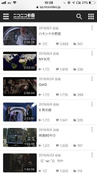 【画像】ニコニコ動画の現在のランキングがこれ!もうこれほぼ廃墟だろ…