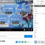 『アズールレーン』ニコ生最終話のアンケ、①が44.4%! 艦これ最終回(①25.5%)に勝つ!!