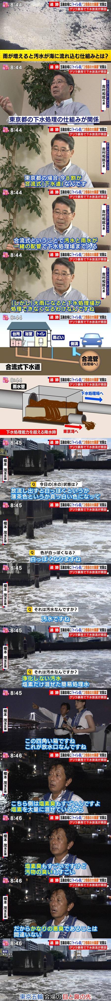 【悲報】東京湾、「ギャグ漫画の技名」のようなあだ名を付けられてしまうwwww