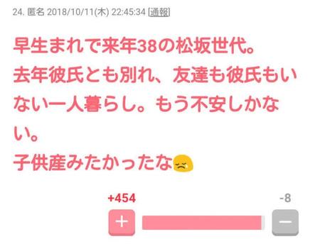 【悲報】漫画の女キャラ(28)「誰がオバサンだって!?怒」ワイ(31)「ギャハハ!BBAw」