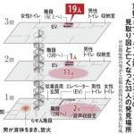 【画像】訓練として京アニ火災事件の「当時の現場」で生き残る方法考えてみようぜ!
