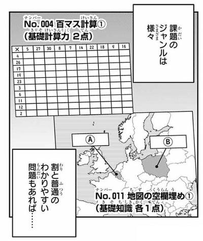 【ワールドトリガー 208話感想】閉鎖環境試験の詳細が明らかに!!諏訪7番隊の長い1週間が始まる!!