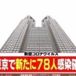 【悲報】東京都で新たに78人の新型コロナ感染者!! 終息全然しそうにねーわ